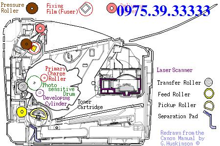 Đổ mực máy in HP LaserJet 5100tn